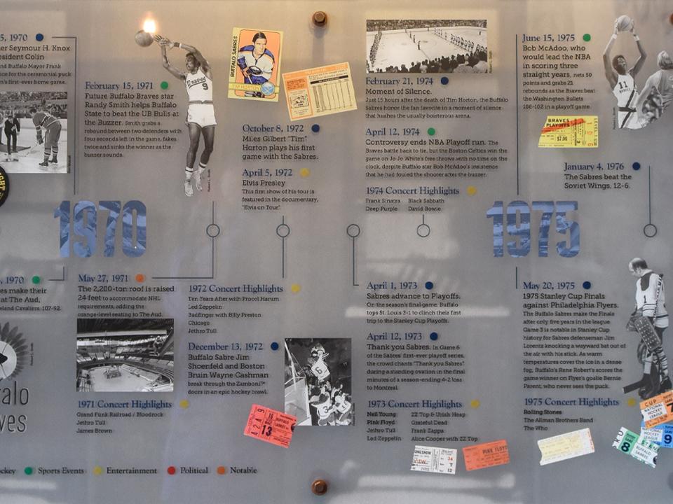 Tim Hortons, Exhibit Design, Buffalo Memorial Auditorium, history