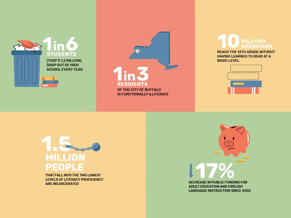 Web Graphics, Infographics, Illustration, Statistics, Non-profit website