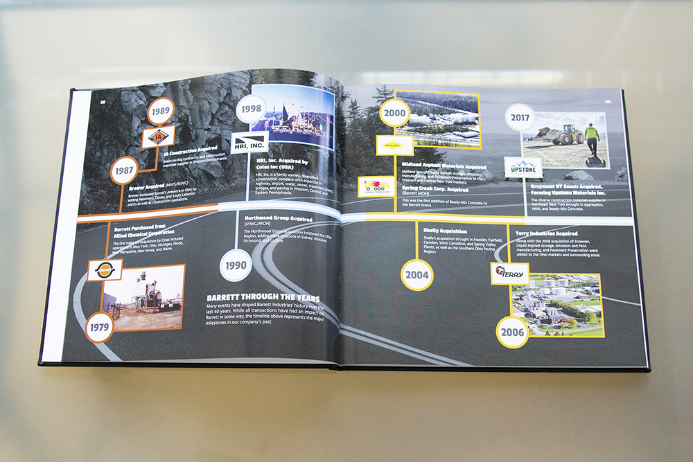 The timeline graphic was created to visualize the contents of the book. Information graphics guide viewers throughout each decade, which is color coded using Barrett's brand colors.