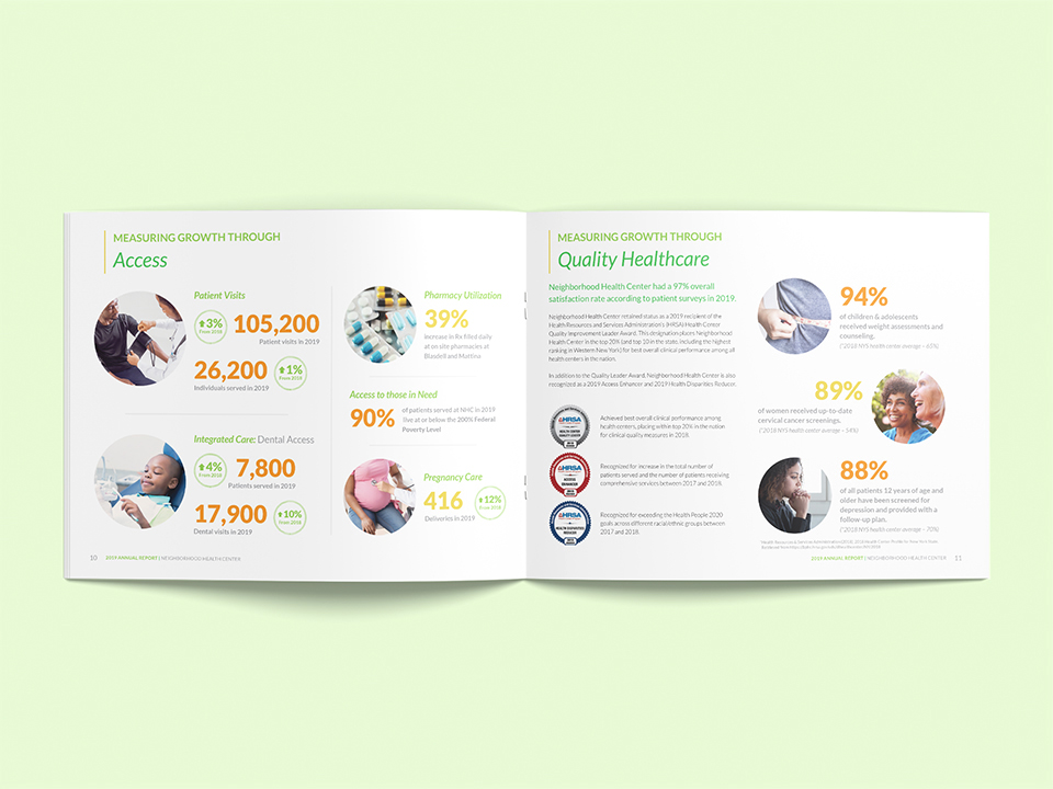 This spread of the annual report design shows the statistics that have changed through the year for neighborhood health center